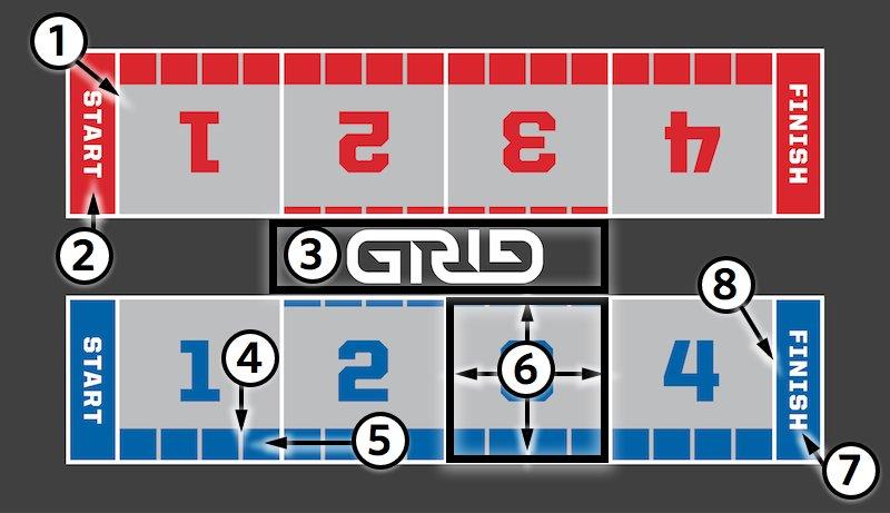 Grid NPGL