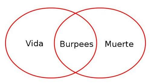 Burpees en CrossFit