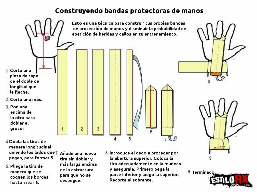 Tutorial creación bandas protectoras para manos