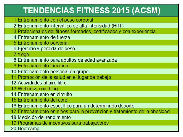 tendencias 2015