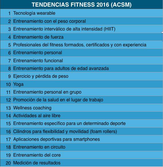tendencias 2016